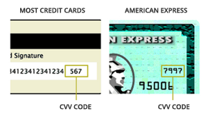 Location of CVV numbers on your credit card.